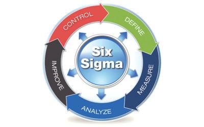 Lean Six Sigma como herramienta de mejora continua en la calidad total de procesos