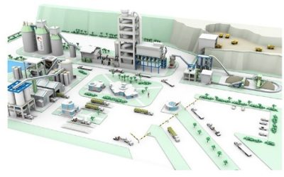 Proceso de fabricación de cemento y el coprocesamiento de residuos peligrosos en los hornos de cemento como una tecnología de valorización de los residuos utilizada a nivel mundial